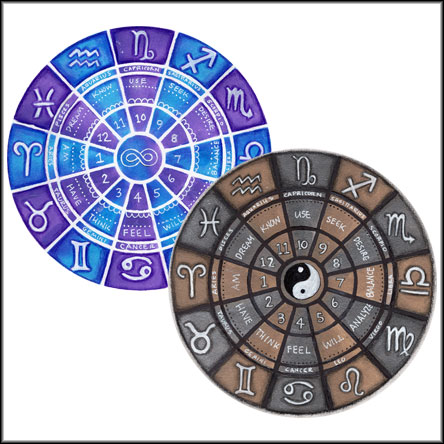 Video 1: How to Paint a Zodiac Chart